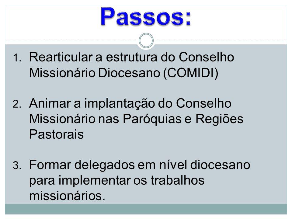 Passos: Rearticular a estrutura do Conselho Missionário Diocesano (COMIDI)
