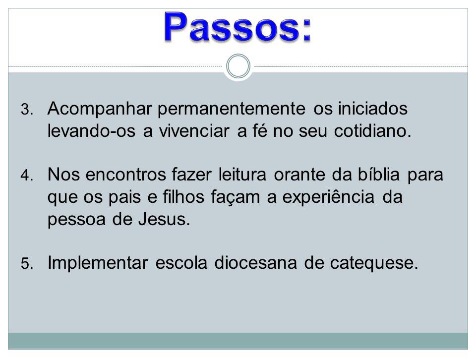 Passos: Acompanhar permanentemente os iniciados levando-os a vivenciar a fé no seu cotidiano.