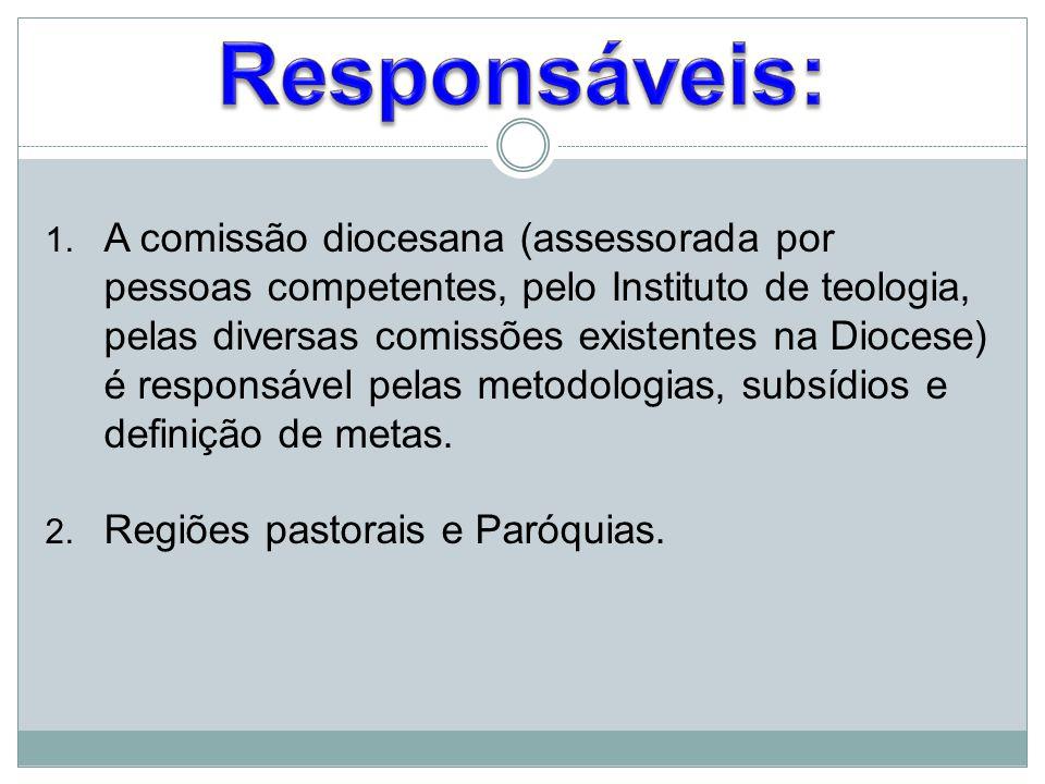 Responsáveis: