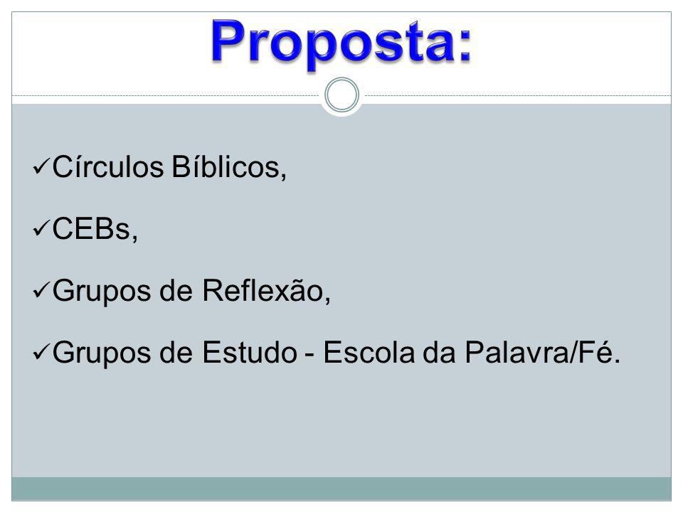 Proposta: Círculos Bíblicos, CEBs, Grupos de Reflexão,