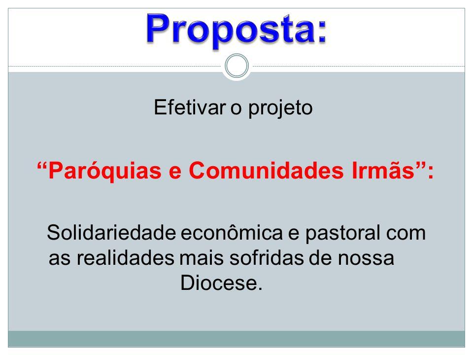 Proposta: Efetivar o projeto Paróquias e Comunidades Irmãs : Solidariedade econômica e pastoral com as realidades mais sofridas de nossa Diocese.