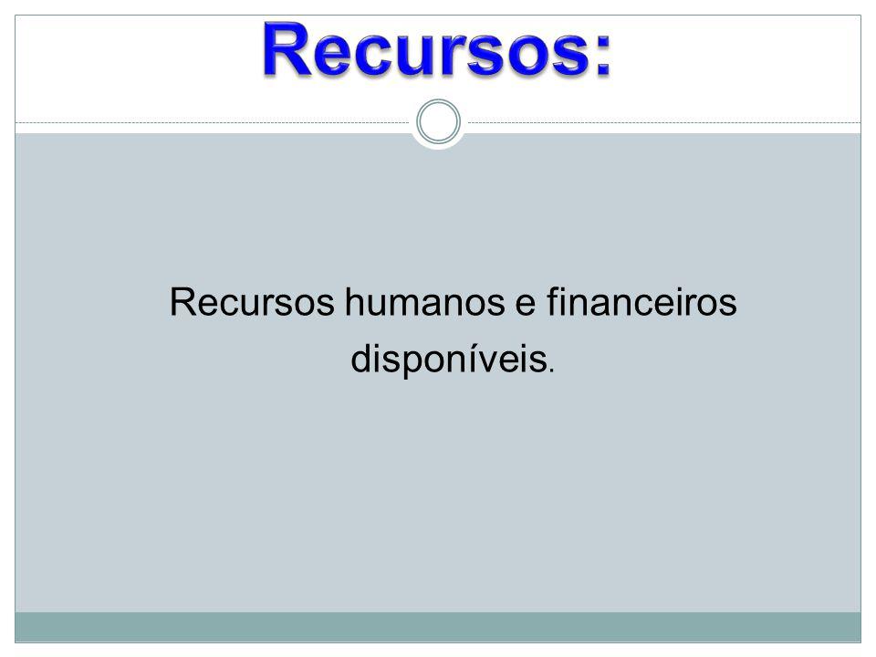 Recursos humanos e financeiros disponíveis.