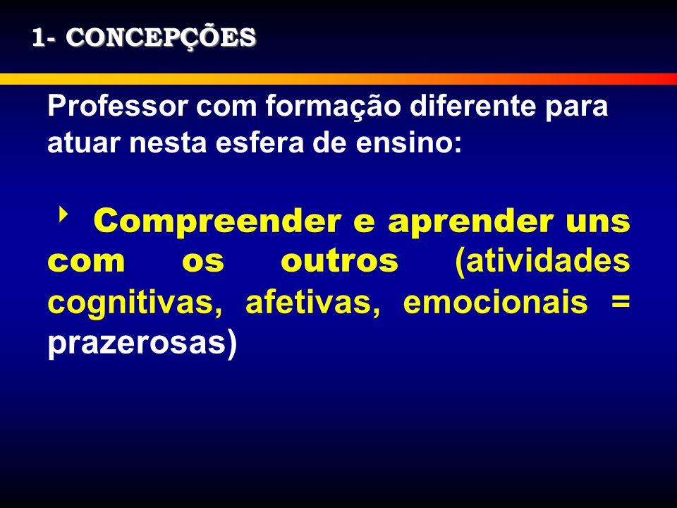 1- CONCEPÇÕES Professor com formação diferente para atuar nesta esfera de ensino: