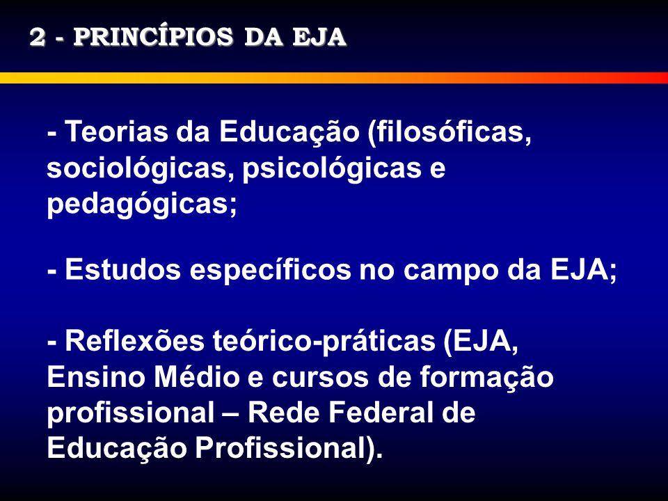 - Estudos específicos no campo da EJA;