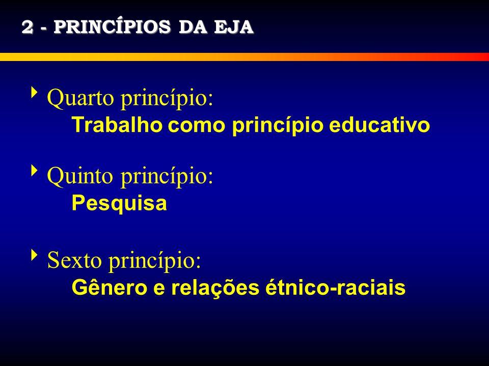 Quarto princípio: Quinto princípio: Sexto princípio: