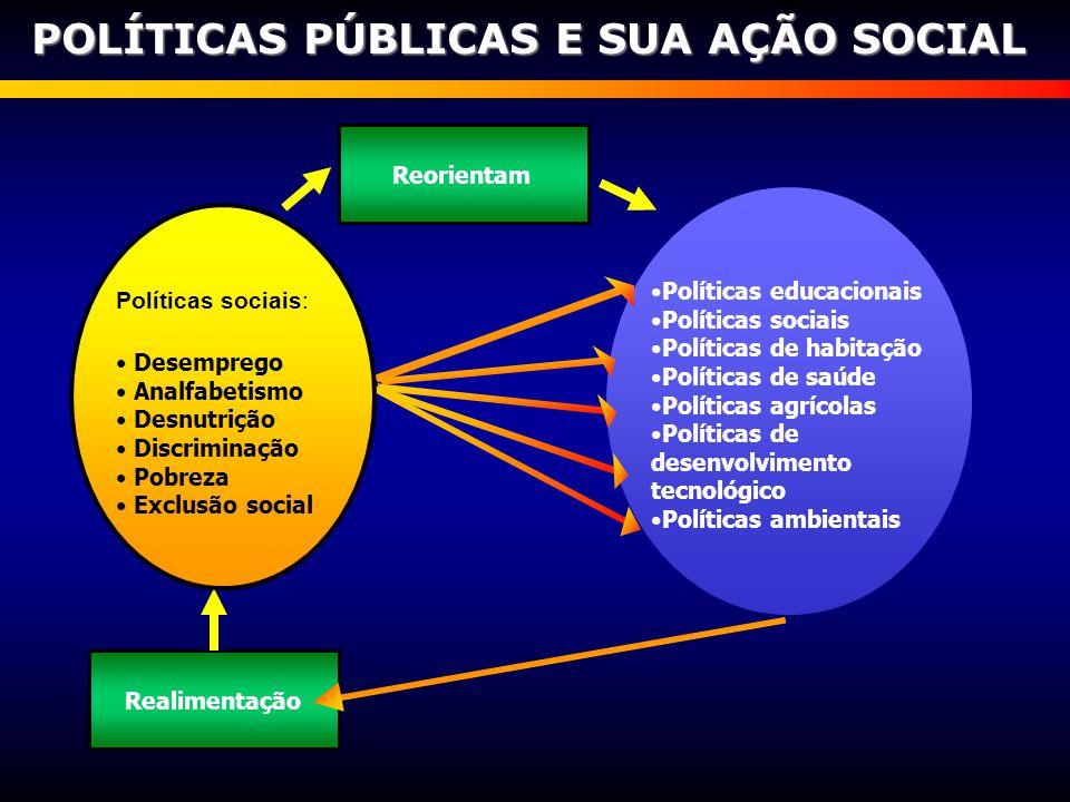POLÍTICAS PÚBLICAS E SUA AÇÃO SOCIAL