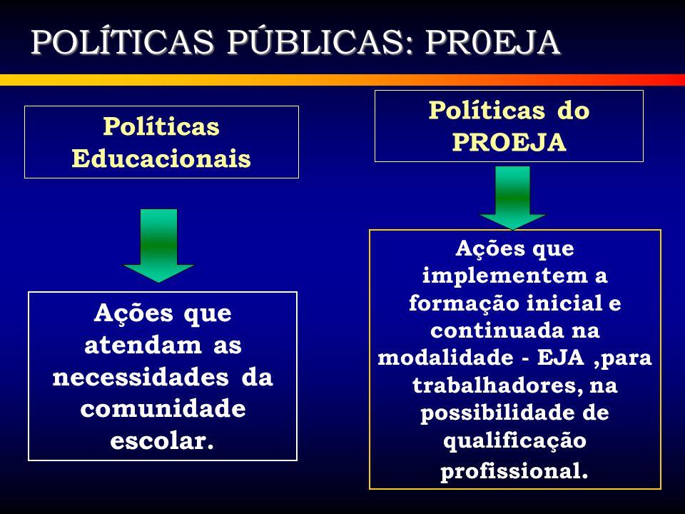 POLÍTICAS PÚBLICAS: PR0EJA