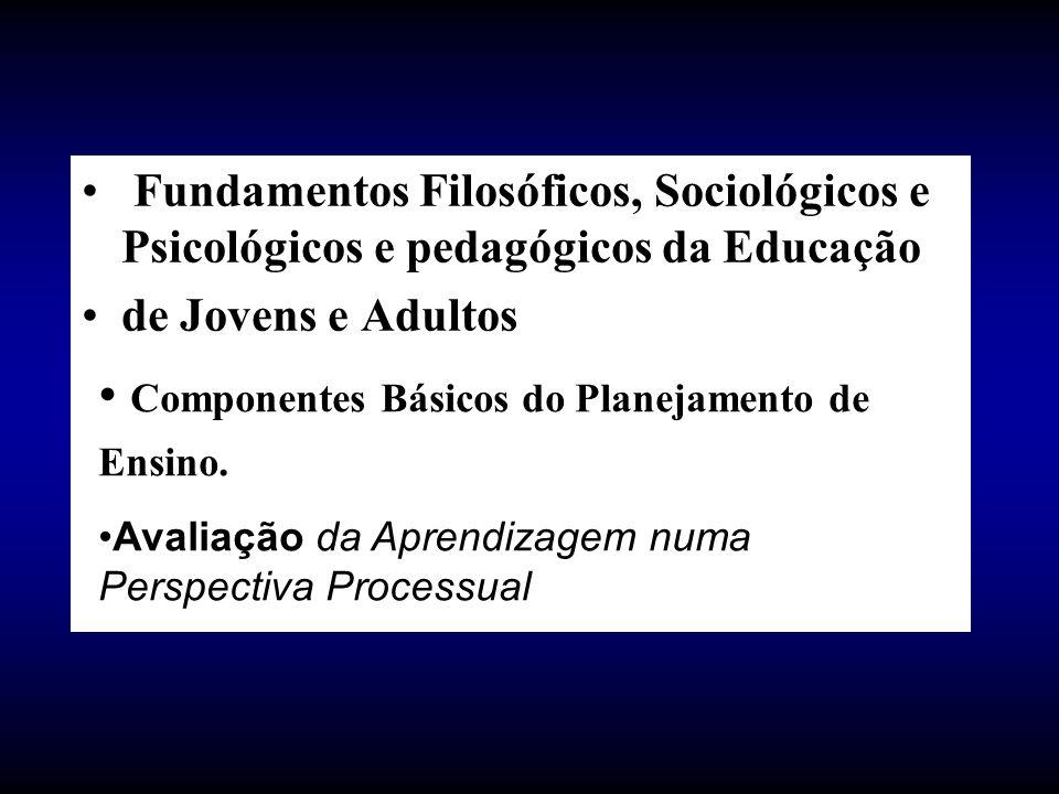 Componentes Básicos do Planejamento de Ensino.