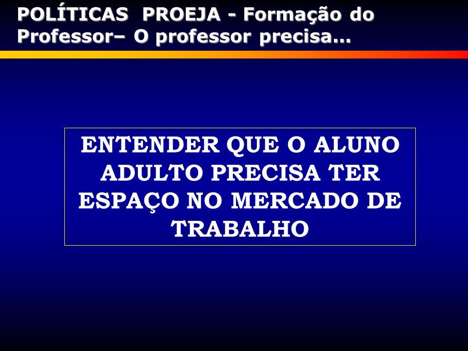 ENTENDER QUE O ALUNO ADULTO PRECISA TER ESPAÇO NO MERCADO DE TRABALHO