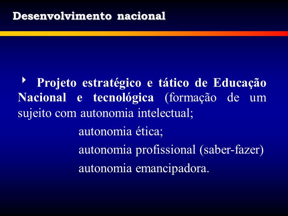 autonomia profissional (saber-fazer) autonomia emancipadora.