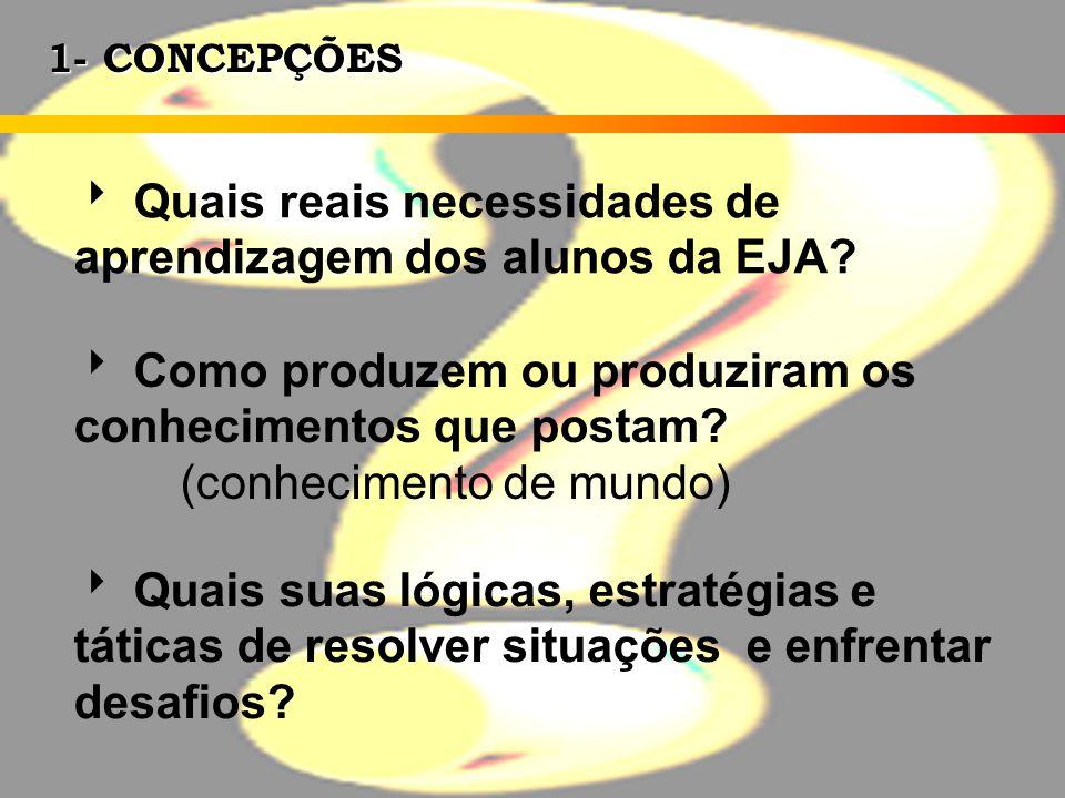  Quais reais necessidades de aprendizagem dos alunos da EJA