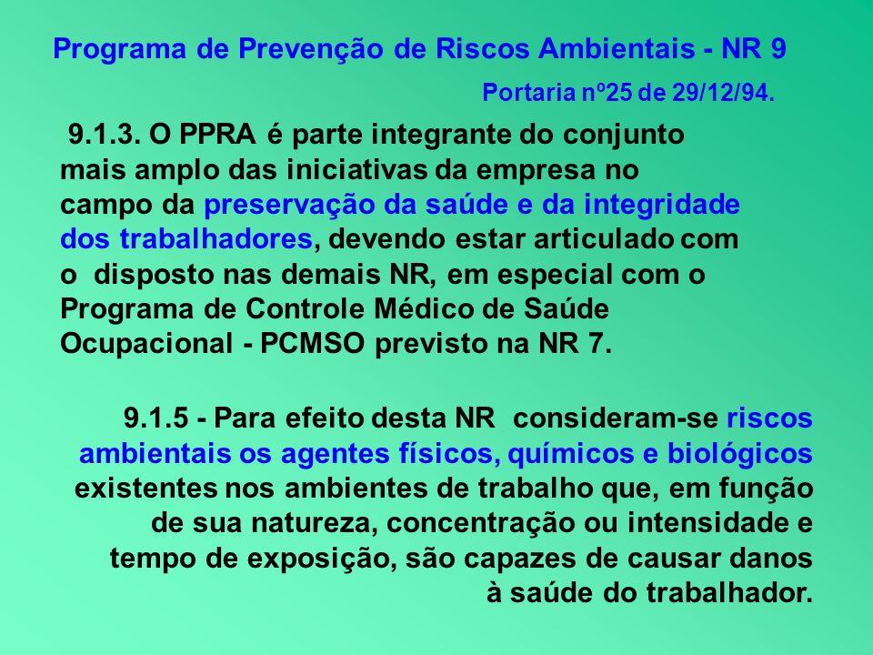 Programa de Prevenção de Riscos Ambientais - NR 9