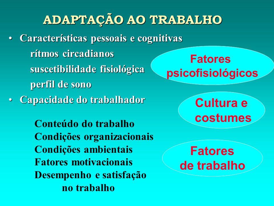 ADAPTAÇÃO AO TRABALHO Cultura e costumes Fatores de trabalho Fatores