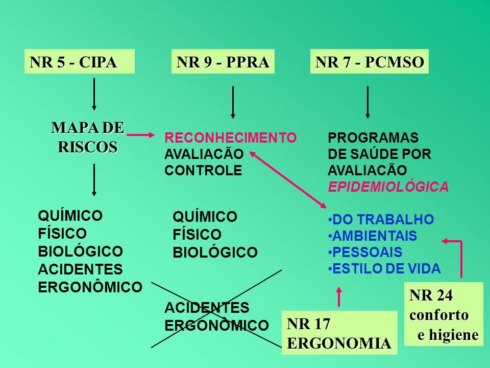 NR 5 - CIPA NR 9 - PPRA NR 7 - PCMSO MAPA DE RISCOS NR 24 conforto