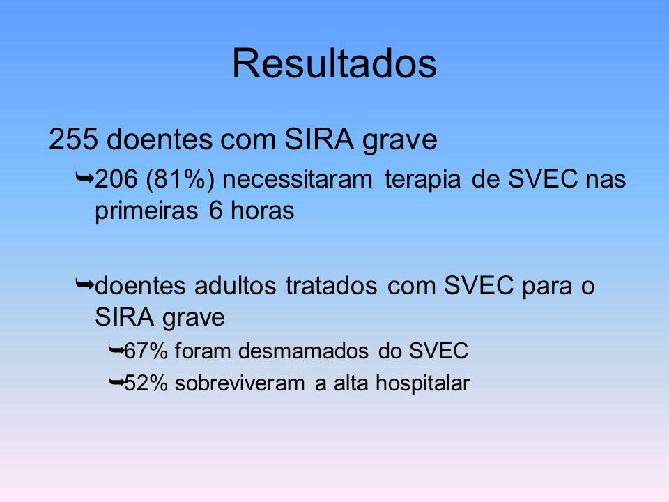 Resultados 255 doentes com SIRA grave