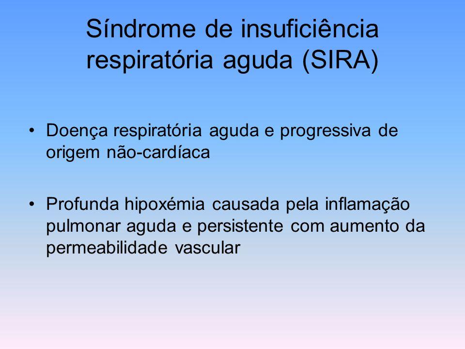 Síndrome de insuficiência respiratória aguda (SIRA)