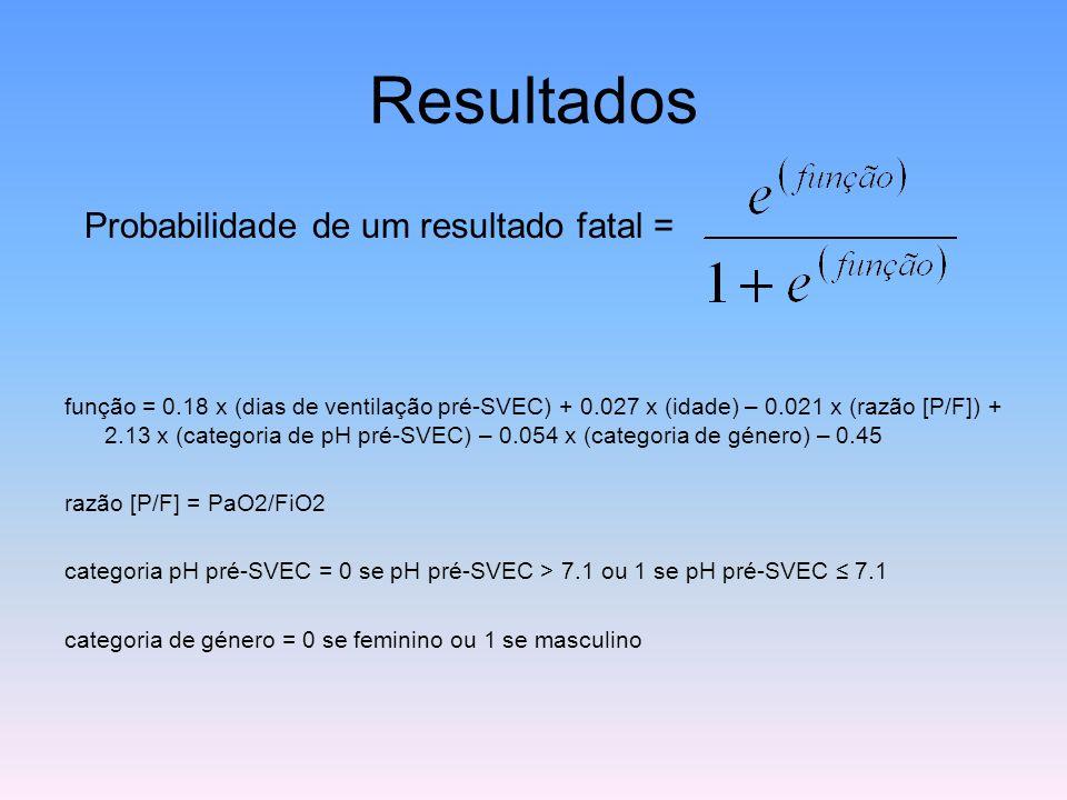 Resultados Probabilidade de um resultado fatal =