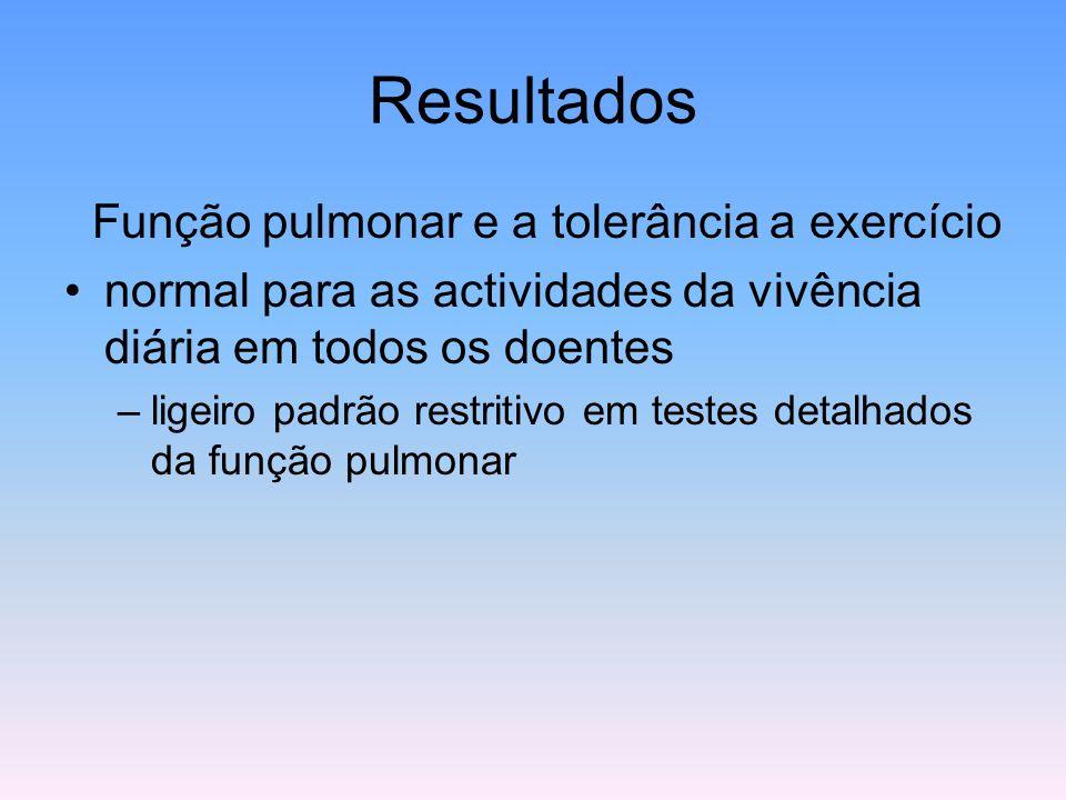 Função pulmonar e a tolerância a exercício