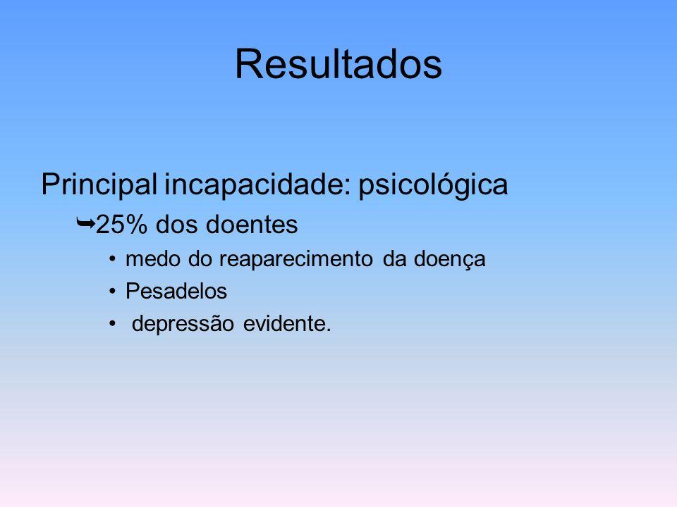 Resultados Principal incapacidade: psicológica 25% dos doentes
