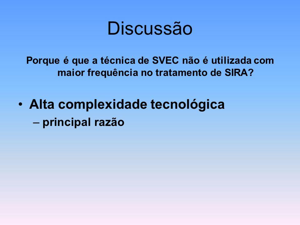 Discussão Alta complexidade tecnológica principal razão