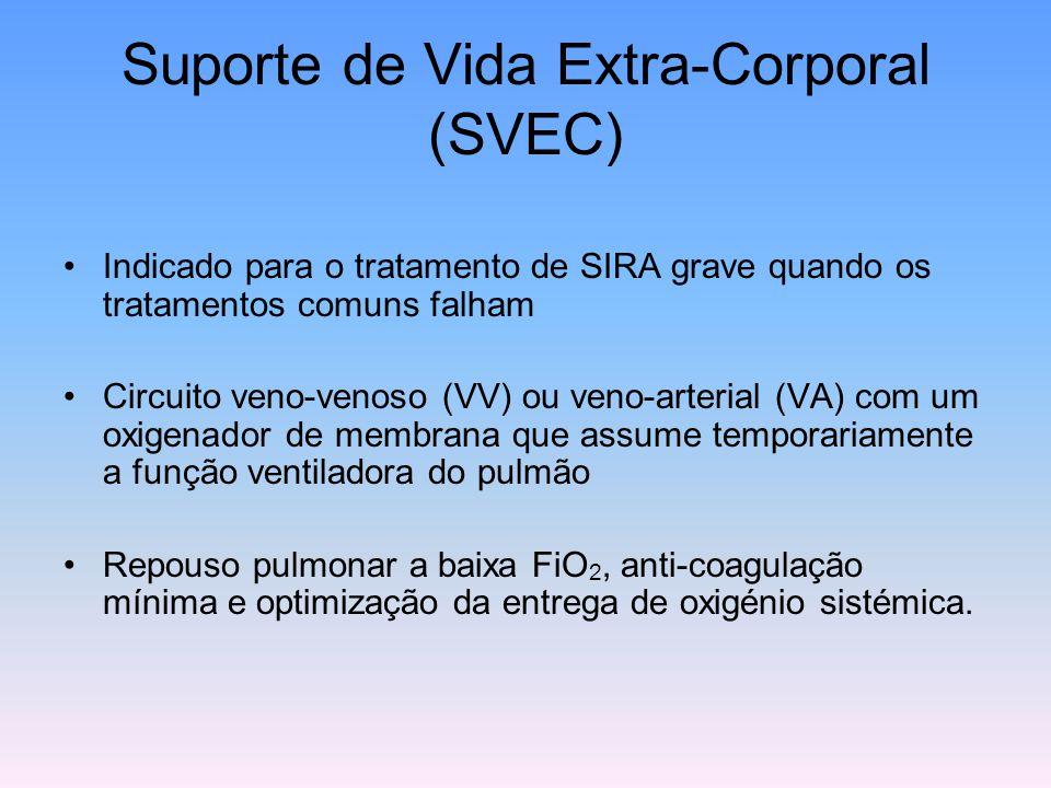 Suporte de Vida Extra-Corporal (SVEC)