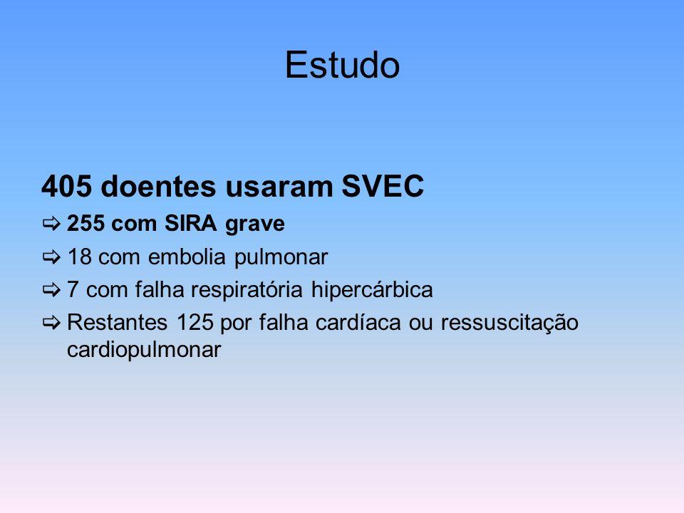 Estudo 405 doentes usaram SVEC 255 com SIRA grave