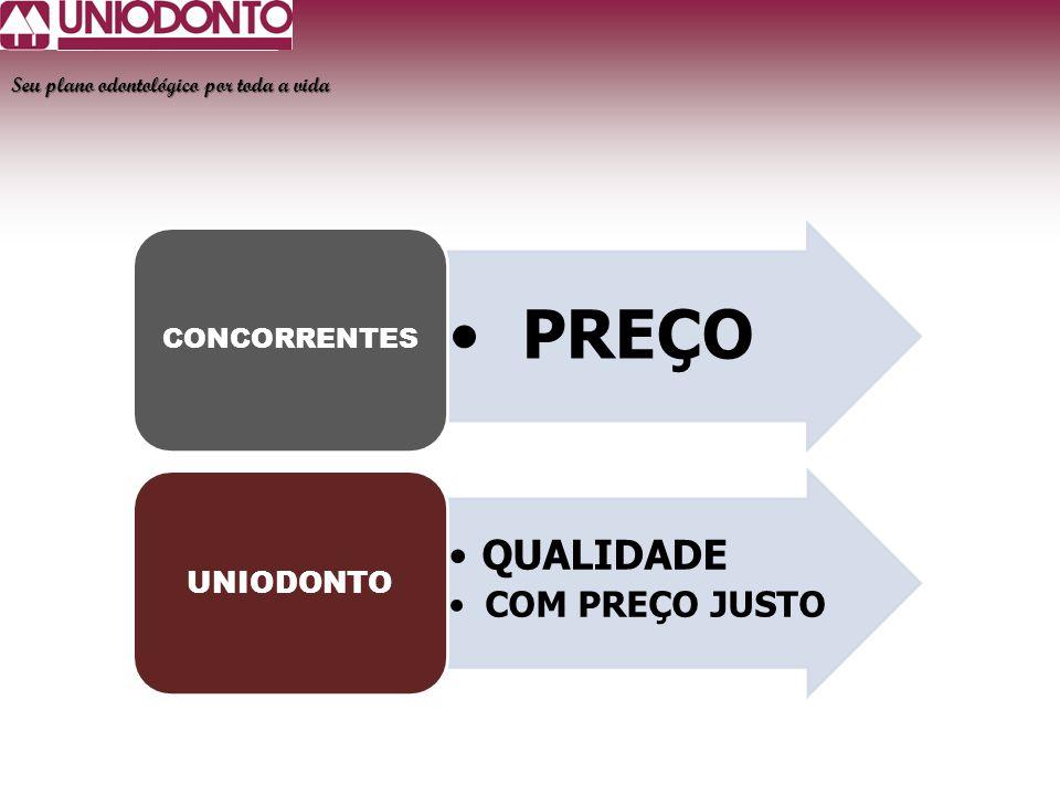 BREVE ESTUDO SOBRE O MERCADO ODONTOLÓGIO