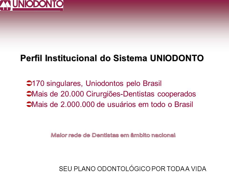 Perfil Institucional do Sistema UNIODONTO