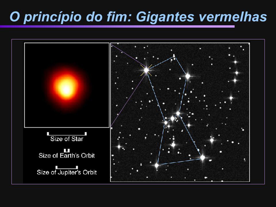 O princípio do fim: Gigantes vermelhas