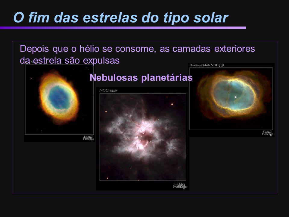 O fim das estrelas do tipo solar