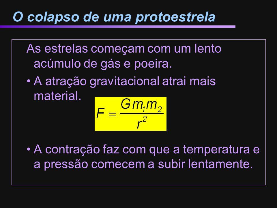 O colapso de uma protoestrela