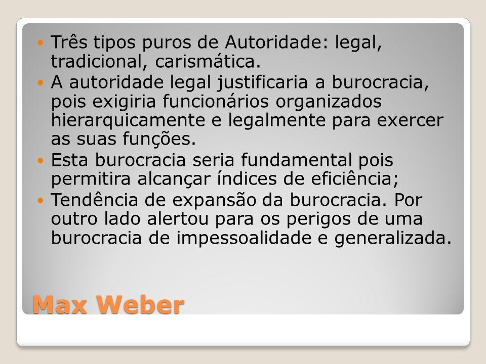 Três tipos puros de Autoridade: legal, tradicional, carismática.