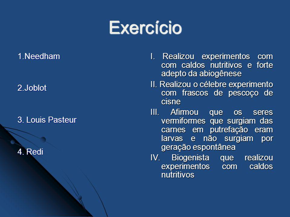 Exercício 1.Needham 2.Joblot 3. Louis Pasteur 4. Redi