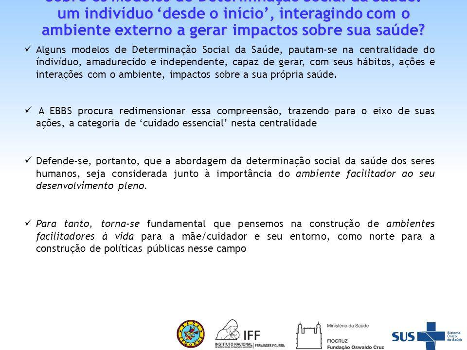 Sobre os Modelos de Determinação Social da Saúde: um indivíduo 'desde o início', interagindo com o ambiente externo a gerar impactos sobre sua saúde