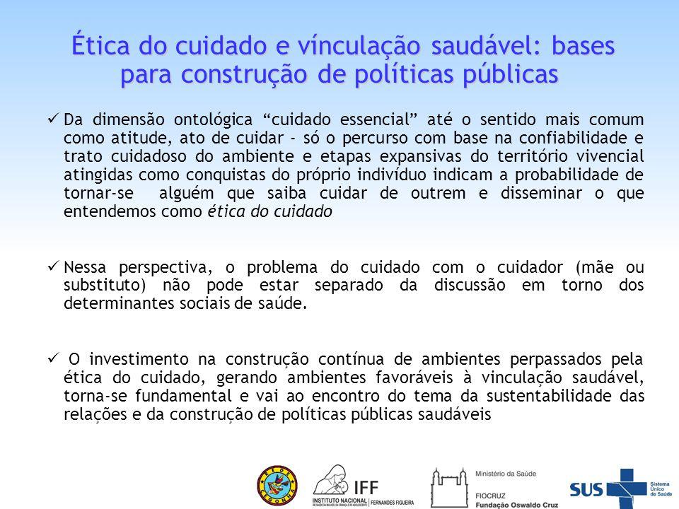Ética do cuidado e vínculação saudável: bases para construção de políticas públicas