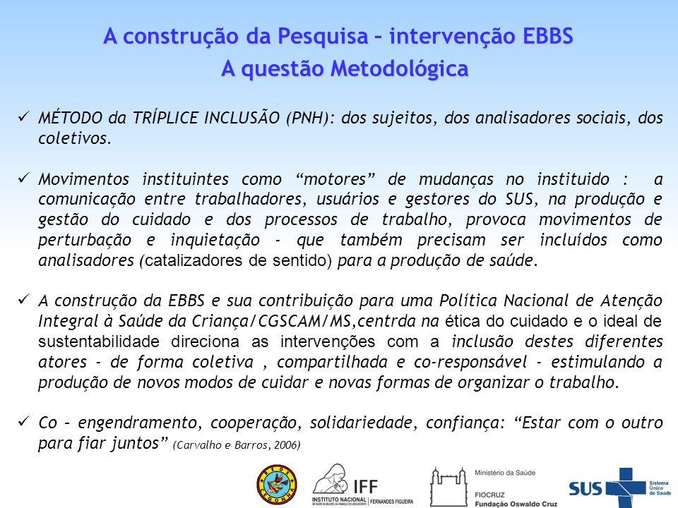 A construção da Pesquisa – intervenção EBBS A questão Metodológica