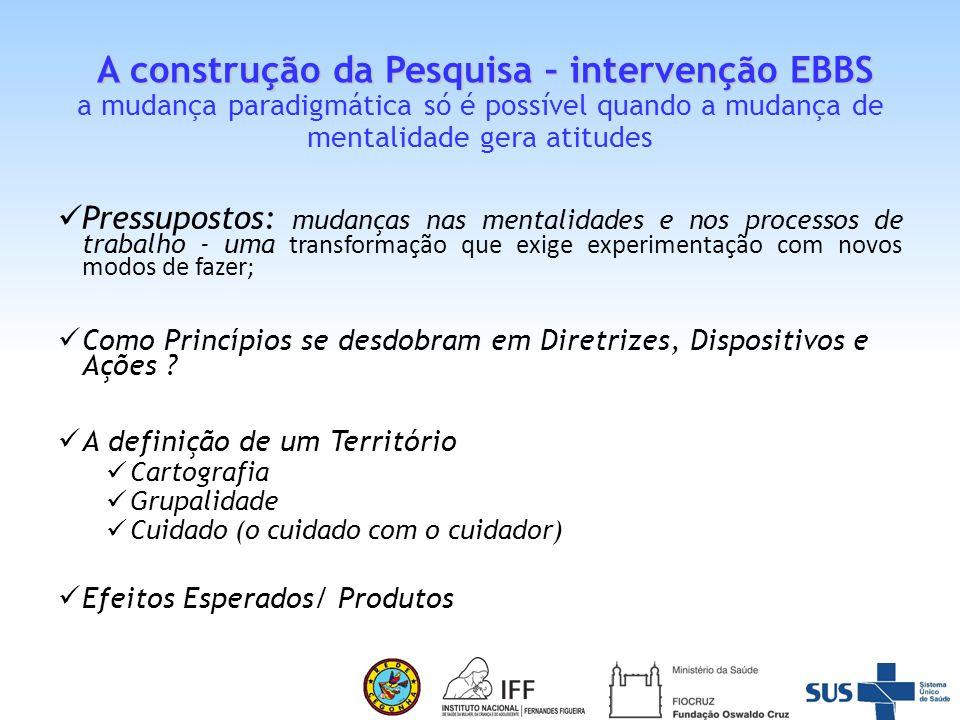A construção da Pesquisa – intervenção EBBS a mudança paradigmática só é possível quando a mudança de mentalidade gera atitudes