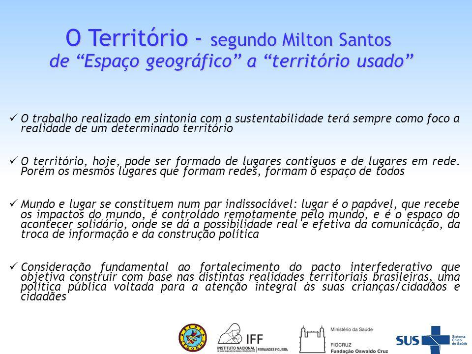 O Território - segundo Milton Santos de Espaço geográfico a território usado