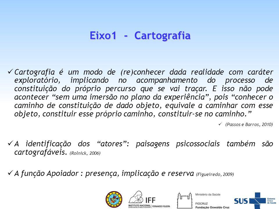 Eixo1 - Cartografia