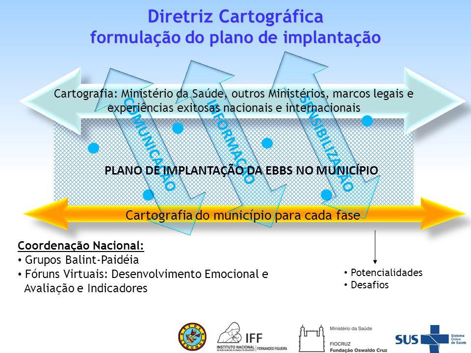 Diretriz Cartográfica formulação do plano de implantação
