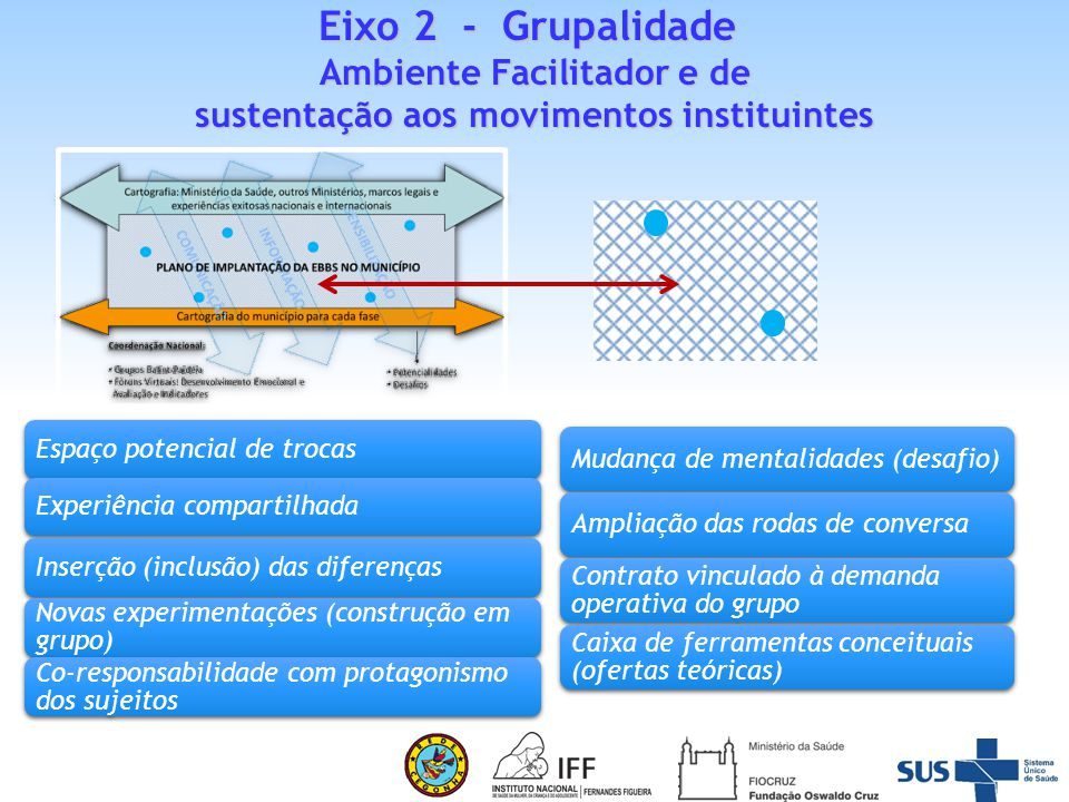 Ambiente Facilitador e de sustentação aos movimentos instituintes
