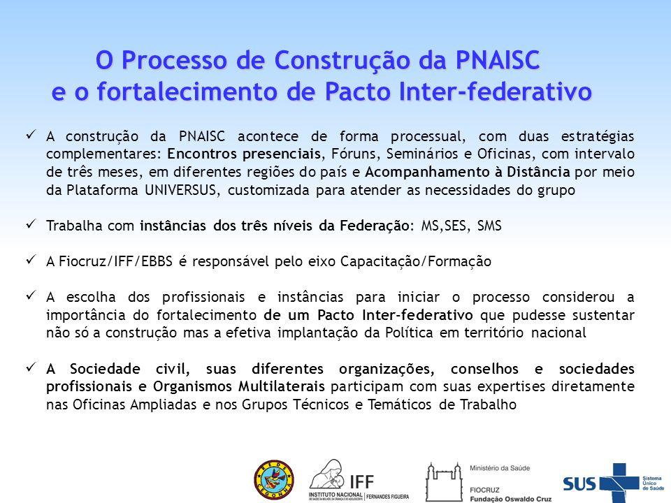 O Processo de Construção da PNAISC