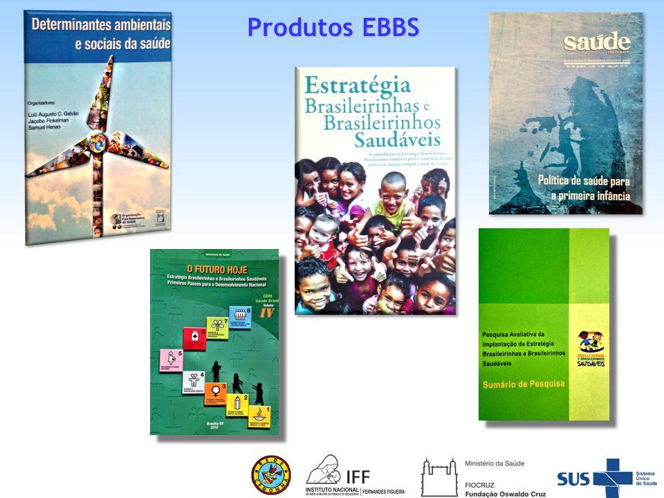 Produtos EBBS