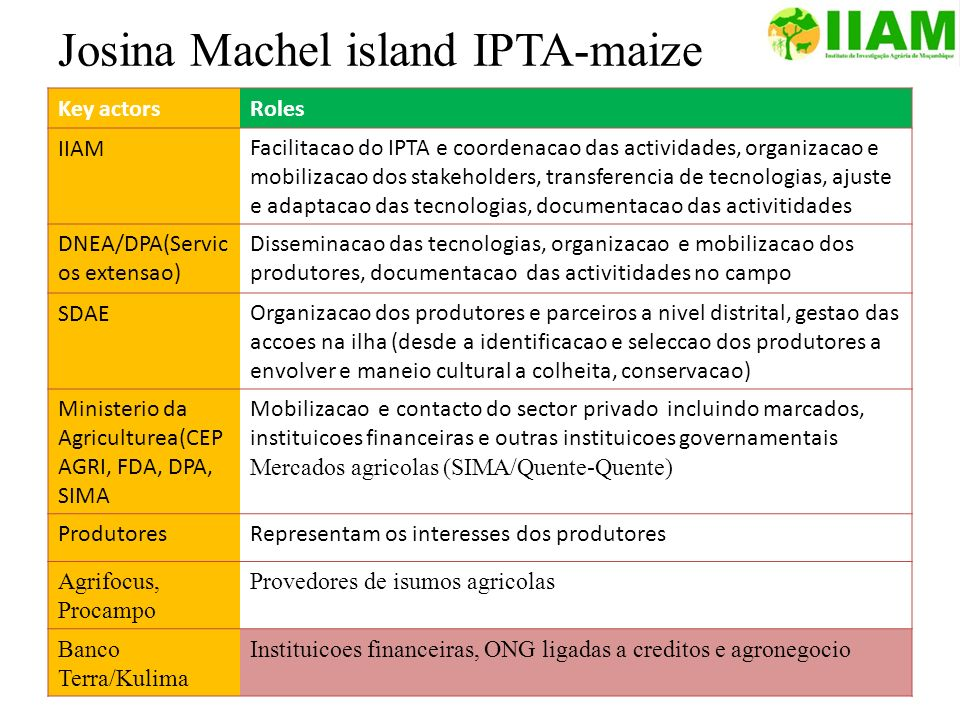 Josina Machel island IPTA-maize