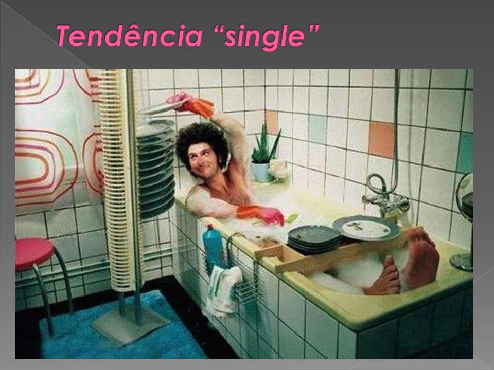 Tendência single