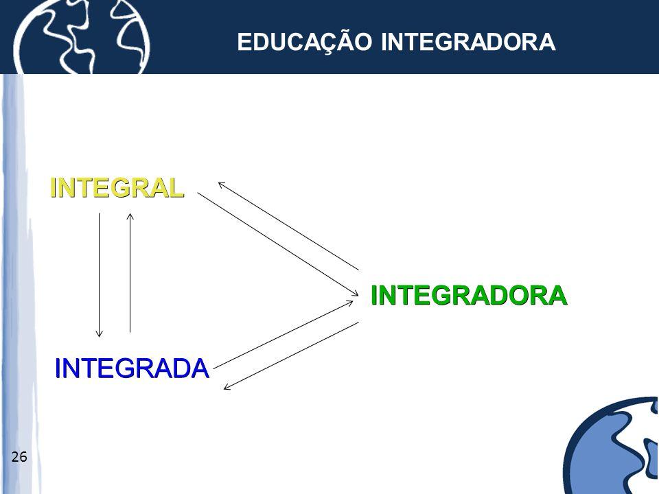 INTEGRAL INTEGRADORA INTEGRADA EDUCAÇÃO INTEGRADORA 26 26 26 26 26 26