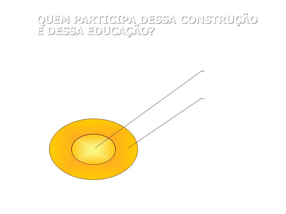 QUEM PARTICIPA DESSA CONSTRUÇÃO E DESSA EDUCAÇÃO