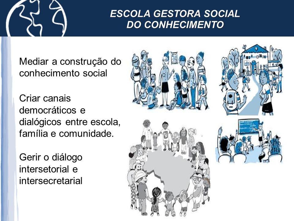 ESCOLA GESTORA SOCIAL DO CONHECIMENTO. Mediar a construção do conhecimento social.