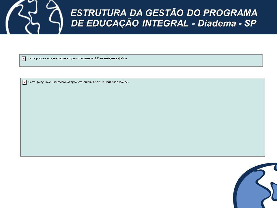 ESTRUTURA DA GESTÃO DO PROGRAMA DE EDUCAÇÃO INTEGRAL - Diadema - SP