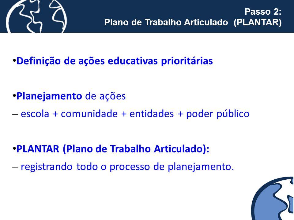 Definição de ações educativas prioritárias